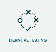 iterative test